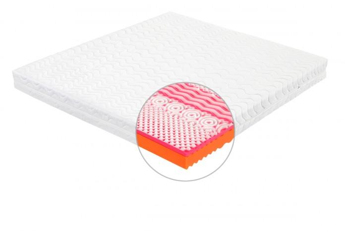 Spánok ako v rozprávke – matrace na mieru!